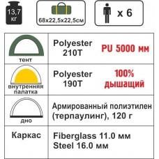 Шестиместная кемпинговая палатка bora-6 5000 мм